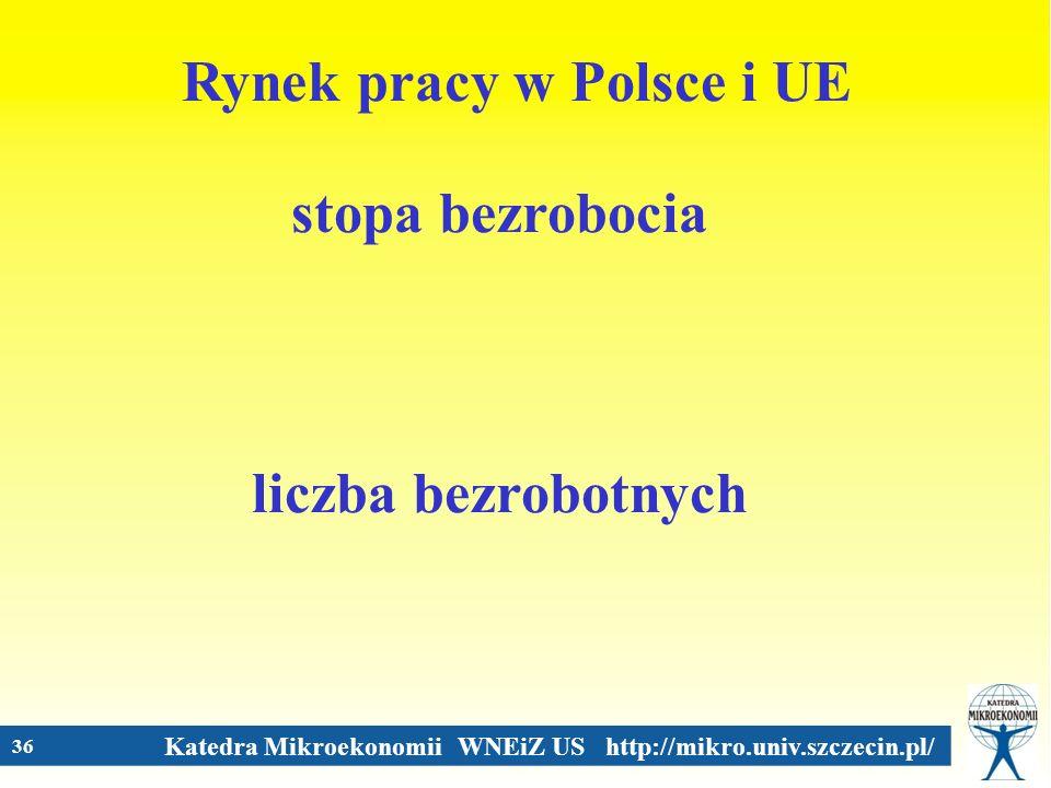 Katedra Mikroekonomii WNEiZ US http://mikro.univ.szczecin.pl/ 36 Rynek pracy w Polsce i UE stopa bezrobocia liczba bezrobotnych