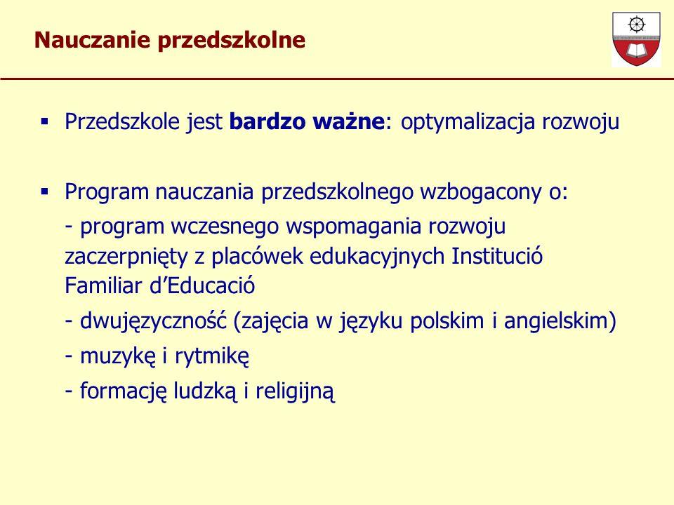 Nauczanie przedszkolne Przedszkole jest bardzo ważne: optymalizacja rozwoju Program nauczania przedszkolnego wzbogacony o: - program wczesnego wspomagania rozwoju zaczerpnięty z placówek edukacyjnych Institució Familiar dEducació - dwujęzyczność (zajęcia w języku polskim i angielskim) - muzykę i rytmikę - formację ludzką i religijną