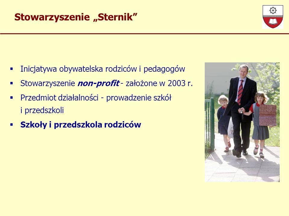 Stowarzyszenie Sternik Inicjatywa obywatelska rodziców i pedagogów Stowarzyszenie non-profit - założone w 2003 r.