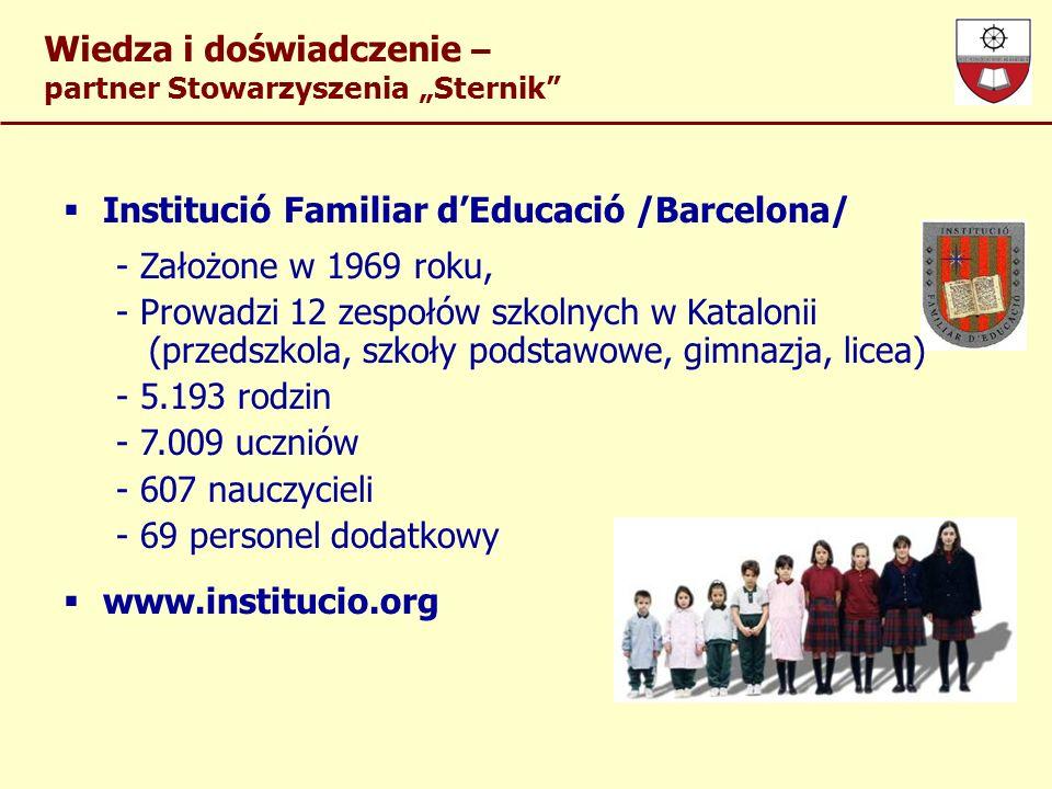 Placówki edukacyjne - Warszawa Przedszkole (2004) – chłopcy i dziewczynki Szkoła podstawowa /2004/ Gimnazjum /2008/ Liceum /2011/ Szkoła podstawowa (2004) Gimnazjum (2008) Liceum (2011) Strumienie Żagle