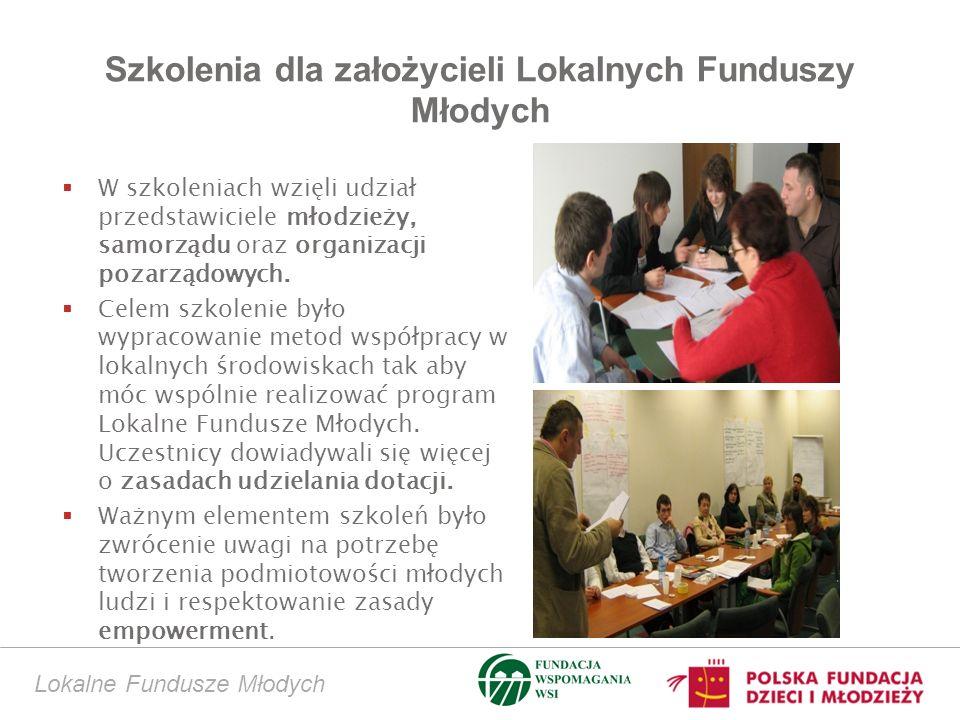 Szkolenia dla założycieli Lokalnych Funduszy Młodych Lokalne Fundusze Młodych W szkoleniach wzięli udział przedstawiciele młodzieży, samorządu oraz or