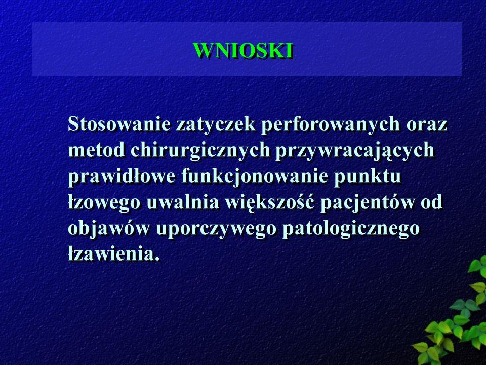 DZIĘKUJĘ ZA UWAGĘ www.rozycki.pl