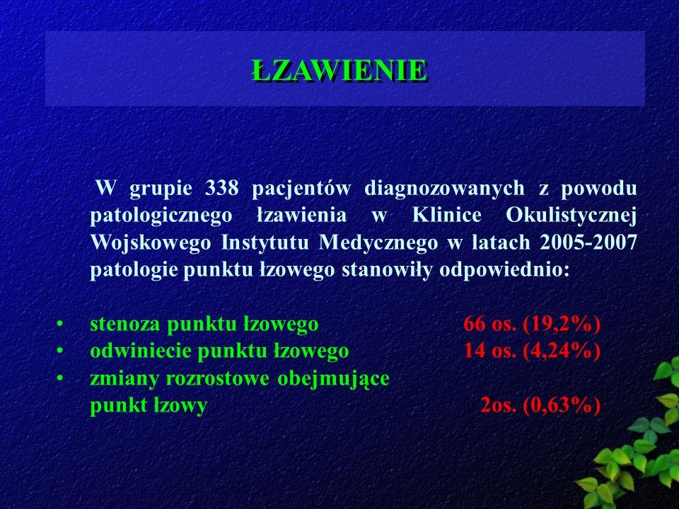 ŁZAWIENIE W grupie 338 pacjentów diagnozowanych z powodu patologicznego łzawienia w Klinice Okulistycznej Wojskowego Instytutu Medycznego w latach 200