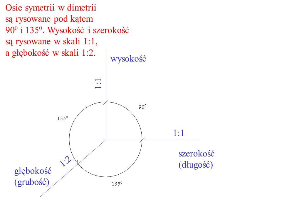 Osie symetrii w dimetrii są rysowane pod kątem 90 0 i 135 0. Wysokość i szerokość są rysowane w skali 1:1, a głębokość w skali 1:2. wysokość szerokość