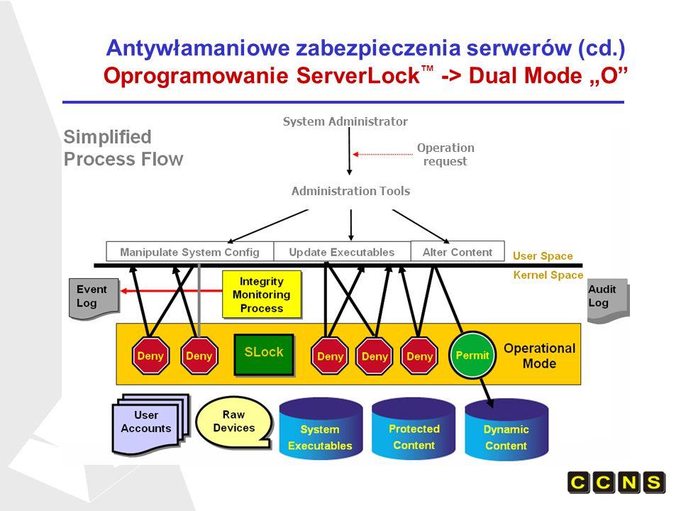 Antywłamaniowe zabezpieczenia serwerów (cd.) Oprogramowanie ServerLock -> Dual Mode O Operation request System Administrator Administration Tools Oper