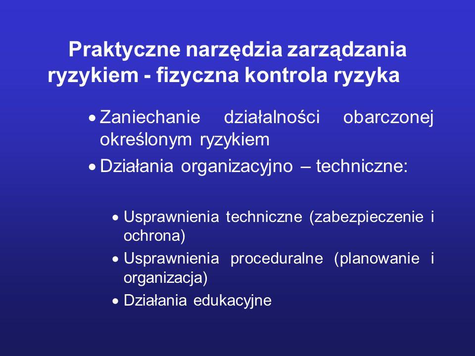 Praktyczne narzędzia zarządzania ryzykiem - fizyczna kontrola ryzyka Zaniechanie działalności obarczonej określonym ryzykiem Działania organizacyjno –