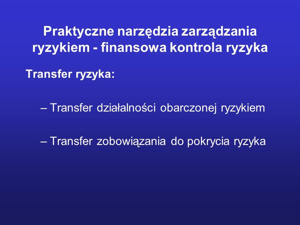 Praktyczne narzędzia zarządzania ryzykiem - finansowa kontrola ryzyka Transfer ryzyka: –Transfer działalności obarczonej ryzykiem –Transfer zobowiązan