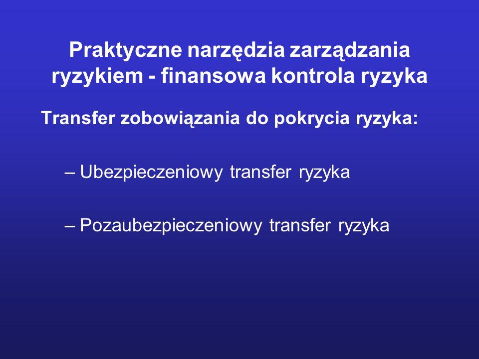 Praktyczne narzędzia zarządzania ryzykiem - finansowa kontrola ryzyka Transfer zobowiązania do pokrycia ryzyka: –Ubezpieczeniowy transfer ryzyka –Poza