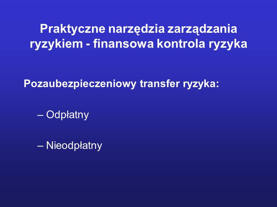 Praktyczne narzędzia zarządzania ryzykiem - finansowa kontrola ryzyka Pozaubezpieczeniowy transfer ryzyka: –Odpłatny –Nieodpłatny
