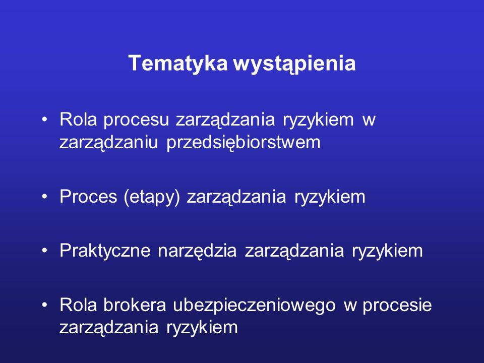 Tematyka wystąpienia Rola procesu zarządzania ryzykiem w zarządzaniu przedsiębiorstwem Proces (etapy) zarządzania ryzykiem Praktyczne narzędzia zarząd