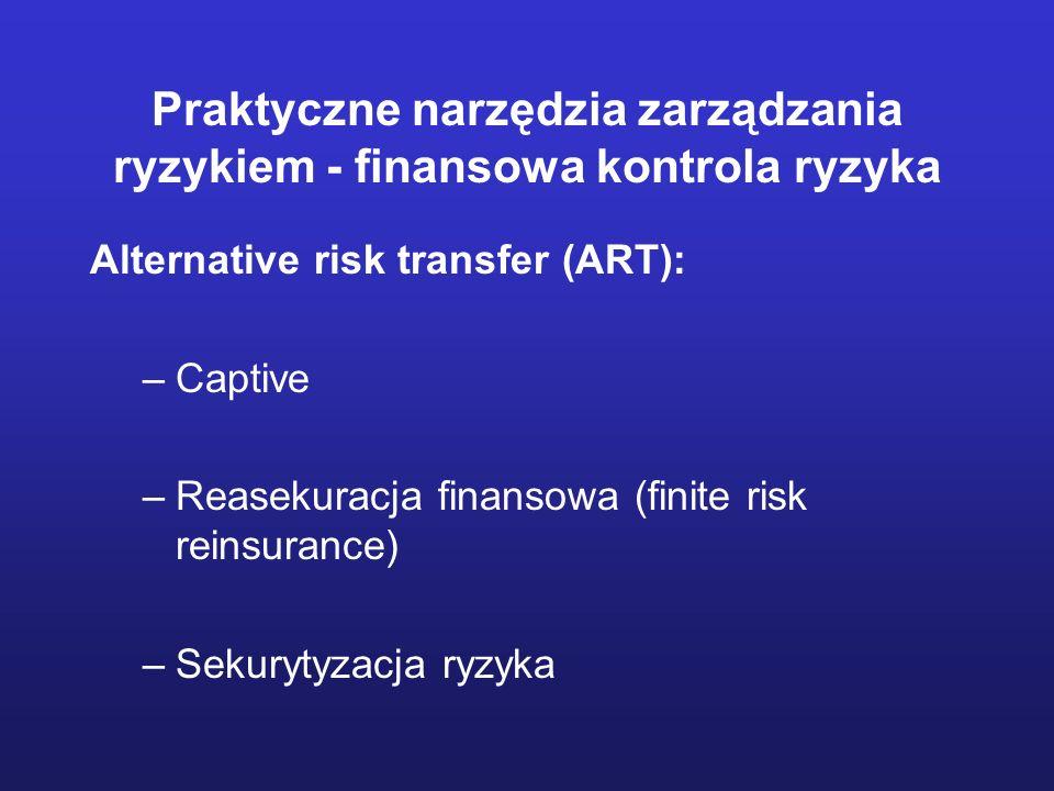 Praktyczne narzędzia zarządzania ryzykiem - finansowa kontrola ryzyka Alternative risk transfer (ART): –Captive –Reasekuracja finansowa (finite risk r