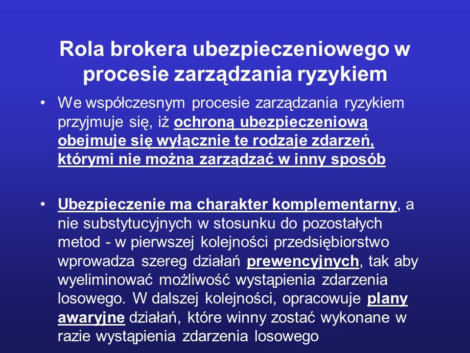 Rola brokera ubezpieczeniowego w procesie zarządzania ryzykiem We współczesnym procesie zarządzania ryzykiem przyjmuje się, iż ochroną ubezpieczeniową