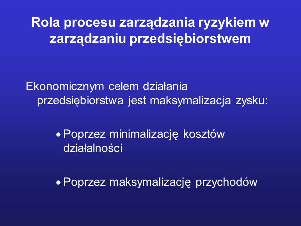 Rola procesu zarządzania ryzykiem w zarządzaniu przedsiębiorstwem Ekonomicznym celem działania przedsiębiorstwa jest maksymalizacja zysku: Poprzez min