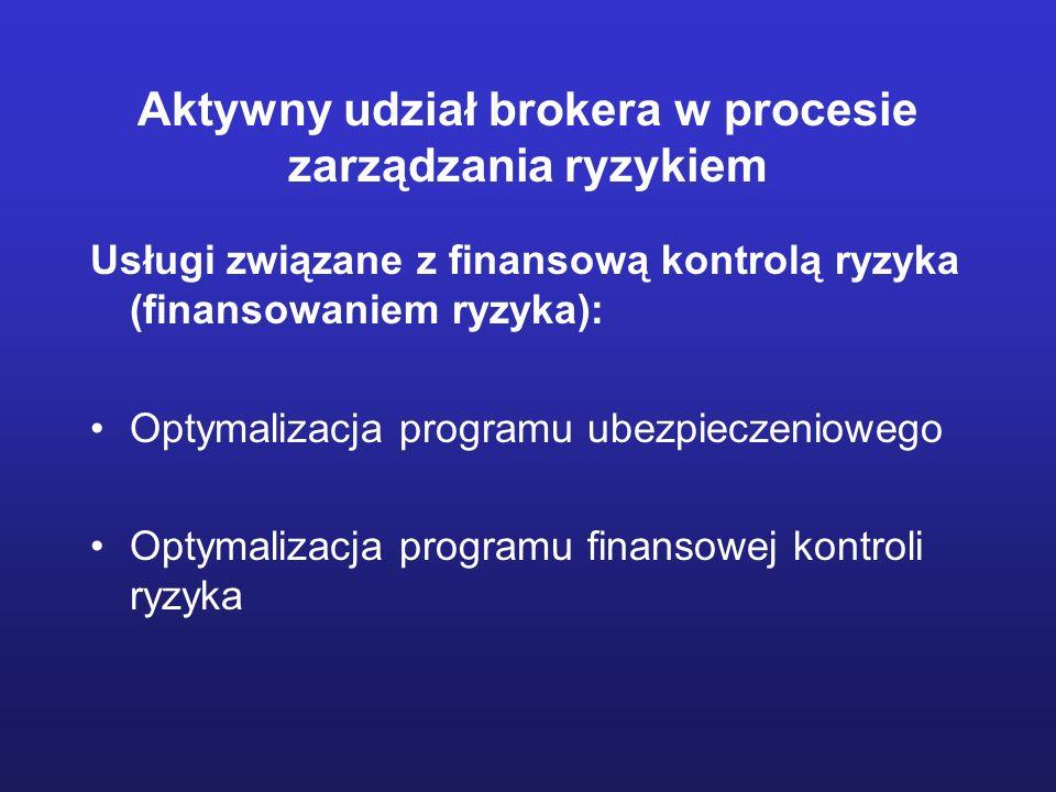 Aktywny udział brokera w procesie zarządzania ryzykiem Usługi związane z finansową kontrolą ryzyka (finansowaniem ryzyka): Optymalizacja programu ubez