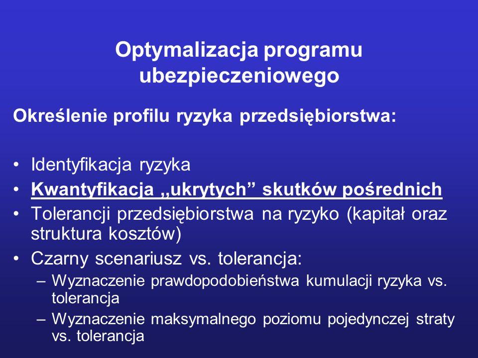 Optymalizacja programu ubezpieczeniowego Określenie profilu ryzyka przedsiębiorstwa: Identyfikacja ryzyka Kwantyfikacja,,ukrytych skutków pośrednich T