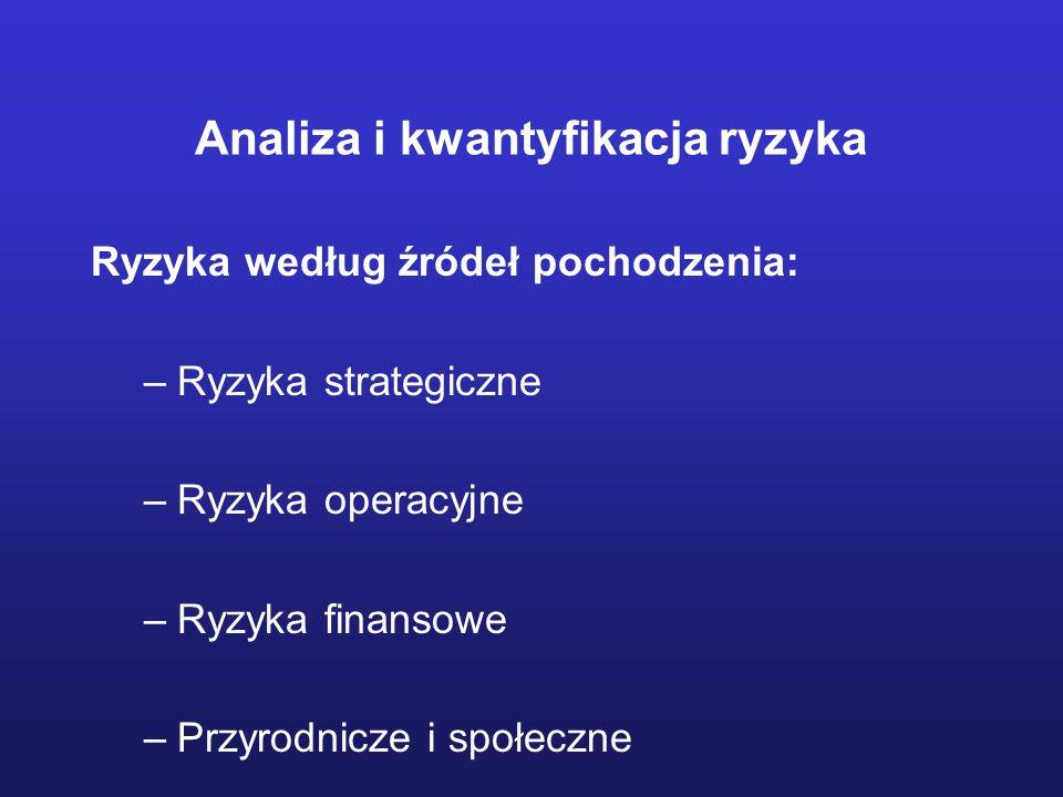 Analiza i kwantyfikacja ryzyka Ryzyka według źródeł pochodzenia: –Ryzyka strategiczne –Ryzyka operacyjne –Ryzyka finansowe –Przyrodnicze i społeczne