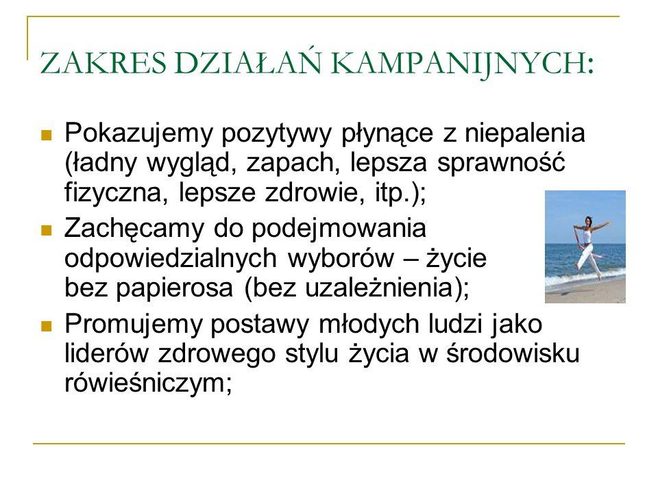 ZAKRES DZIAŁAŃ KAMPANIJNYCH : Pokazujemy pozytywy płynące z niepalenia (ładny wygląd, zapach, lepsza sprawność fizyczna, lepsze zdrowie, itp.); Zachęc