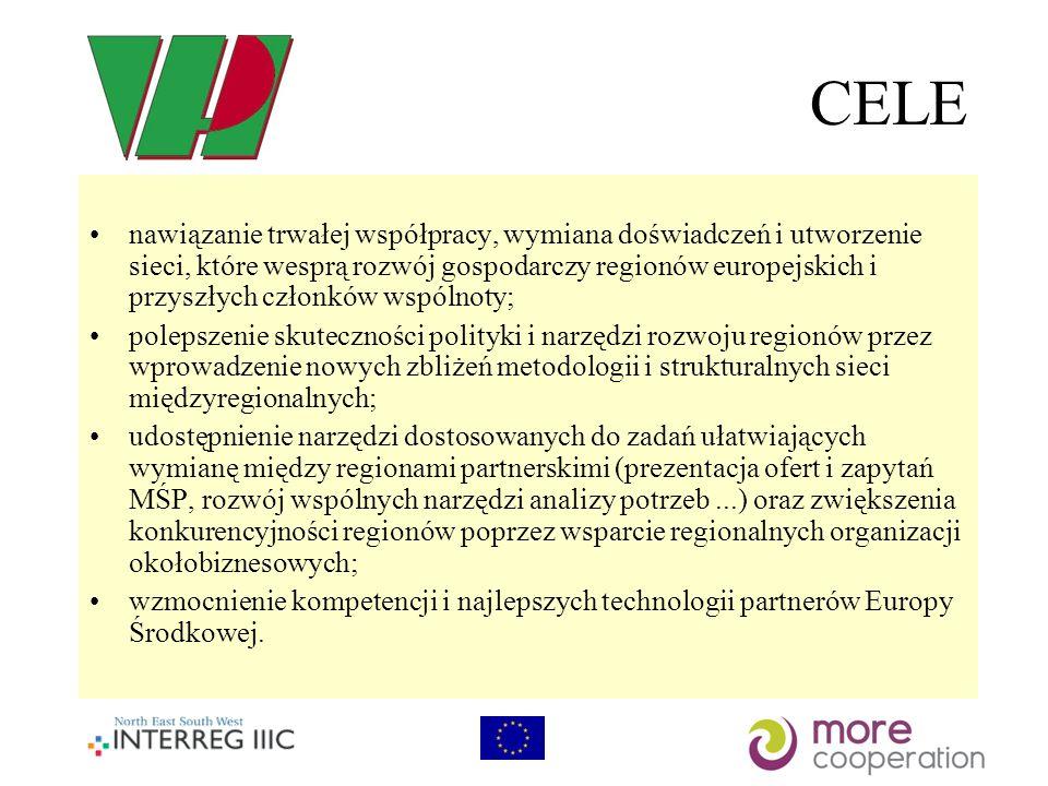 CELE nawiązanie trwałej współpracy, wymiana doświadczeń i utworzenie sieci, które wesprą rozwój gospodarczy regionów europejskich i przyszłych członków wspólnoty; polepszenie skuteczności polityki i narzędzi rozwoju regionów przez wprowadzenie nowych zbliżeń metodologii i strukturalnych sieci międzyregionalnych; udostępnienie narzędzi dostosowanych do zadań ułatwiających wymianę między regionami partnerskimi (prezentacja ofert i zapytań MŚP, rozwój wspólnych narzędzi analizy potrzeb...) oraz zwiększenia konkurencyjności regionów poprzez wsparcie regionalnych organizacji okołobiznesowych; wzmocnienie kompetencji i najlepszych technologii partnerów Europy Środkowej.