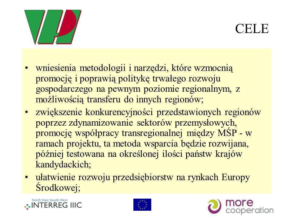 CELE wniesienia metodologii i narzędzi, które wzmocnią promocję i poprawią politykę trwałego rozwoju gospodarczego na pewnym poziomie regionalnym, z możliwością transferu do innych regionów; zwiększenie konkurencyjności przedstawionych regionów poprzez zdynamizowanie sektorów przemysłowych, promocję współpracy transregionalnej między MŚP - w ramach projektu, ta metoda wsparcia będzie rozwijana, później testowana na określonej ilości państw krajów kandydackich; ułatwienie rozwoju przedsiębiorstw na rynkach Europy Środkowej;