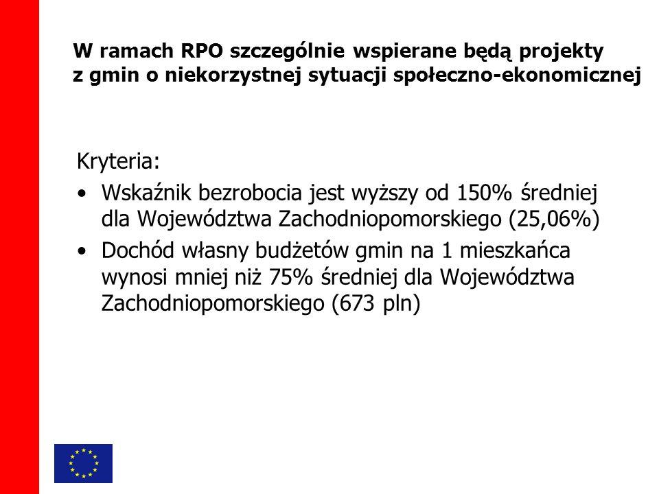 W ramach RPO szczególnie wspierane będą projekty z gmin o niekorzystnej sytuacji społeczno-ekonomicznej Kryteria: Wskaźnik bezrobocia jest wyższy od 150% średniej dla Województwa Zachodniopomorskiego (25,06%) Dochód własny budżetów gmin na 1 mieszkańca wynosi mniej niż 75% średniej dla Województwa Zachodniopomorskiego (673 pln)
