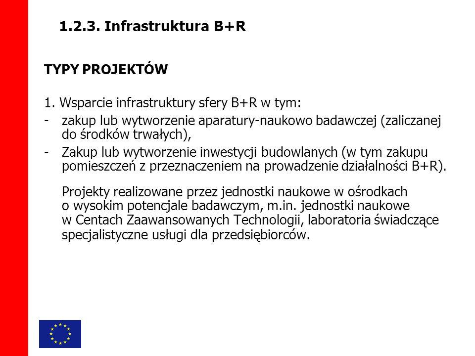 1.2.3. Infrastruktura B+R TYPY PROJEKTÓW 1.
