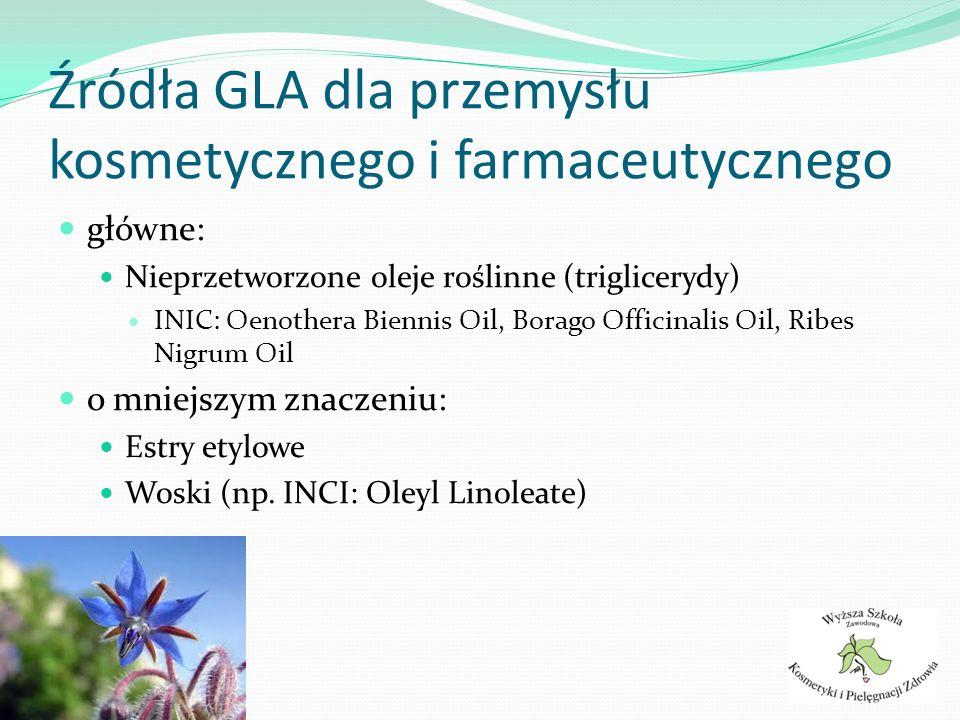 Źródła GLA dla przemysłu kosmetycznego i farmaceutycznego główne: Nieprzetworzone oleje roślinne (triglicerydy) INIC: Oenothera Biennis Oil, Borago Of