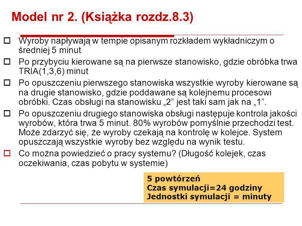 Model nr 2. (Książka rozdz.8.3) Wyroby napływają w tempie opisanym rozkładem wykładniczym o średniej 5 minut Po przybyciu kierowane są na pierwsze sta