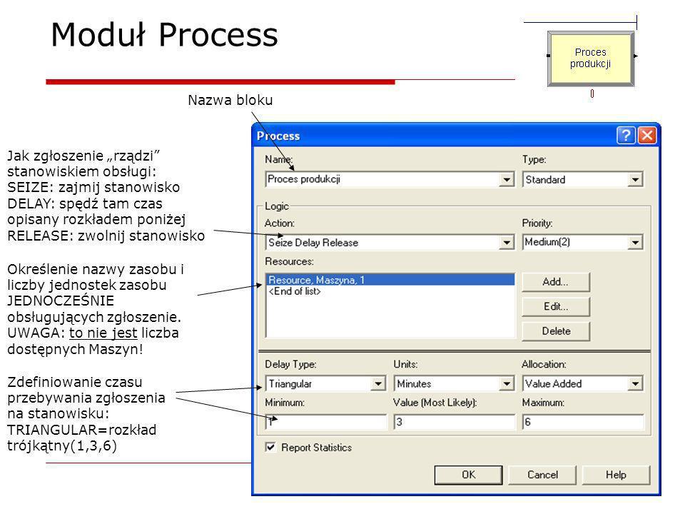 Moduł Process Nazwa bloku Jak zgłoszenie rządzi stanowiskiem obsługi: SEIZE: zajmij stanowisko DELAY: spędź tam czas opisany rozkładem poniżej RELEASE