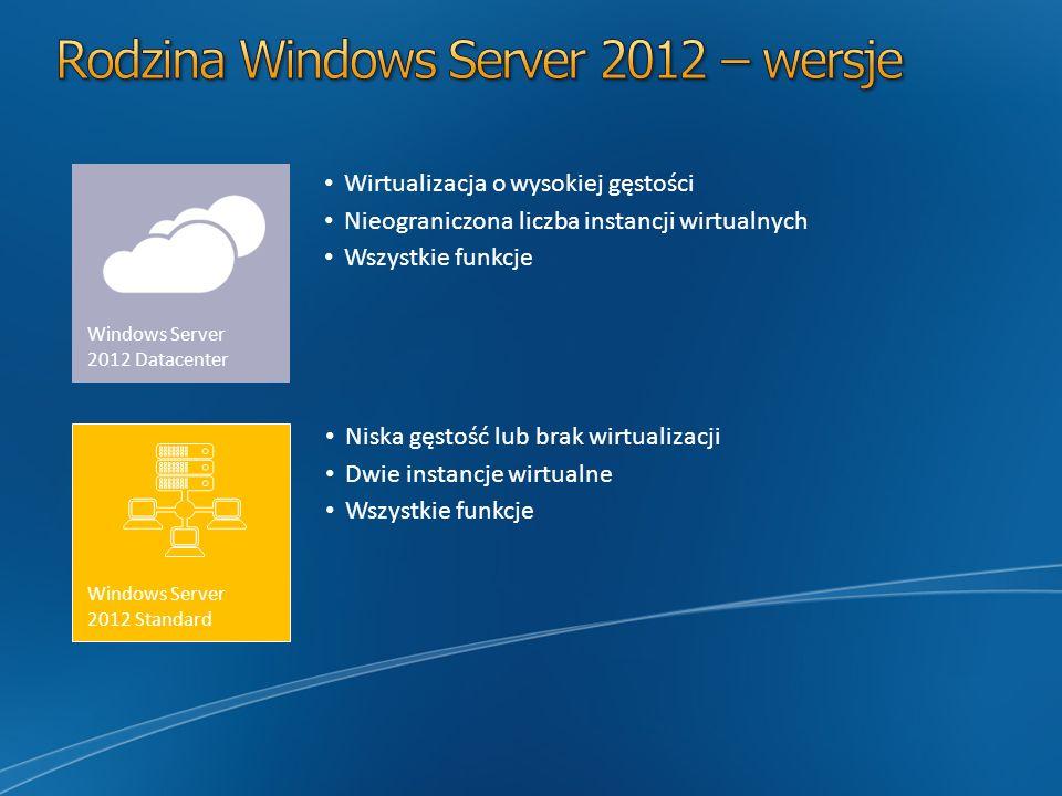 Windows Server 2012 Datacenter Windows Server 2012 Standard Wirtualizacja o wysokiej gęstości Nieograniczona liczba instancji wirtualnych Wszystkie funkcje Niska gęstość lub brak wirtualizacji Dwie instancje wirtualne Wszystkie funkcje