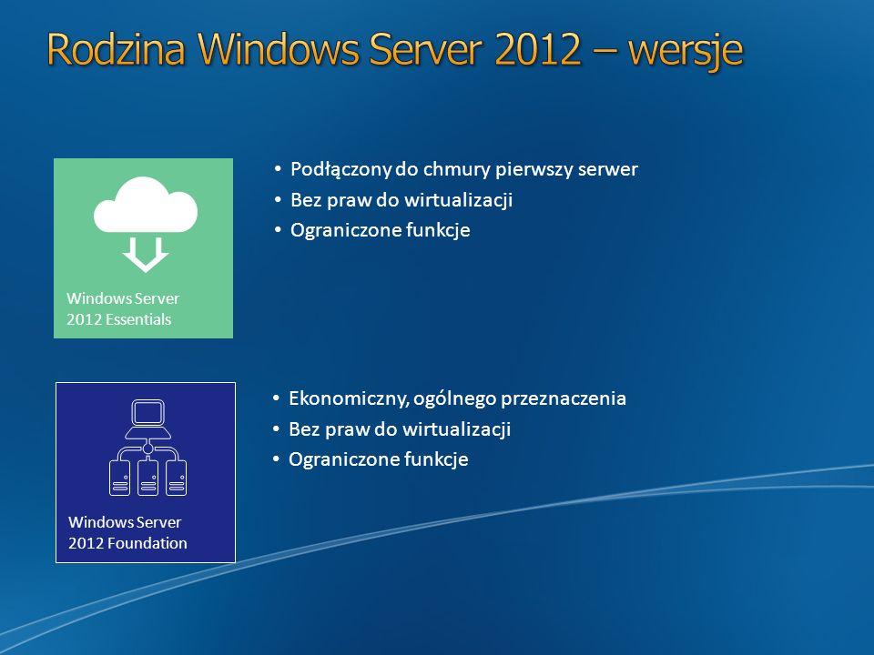Windows Server 2012 Essentials Windows Server 2012 Foundation Podłączony do chmury pierwszy serwer Bez praw do wirtualizacji Ograniczone funkcje Ekonomiczny, ogólnego przeznaczenia Bez praw do wirtualizacji Ograniczone funkcje