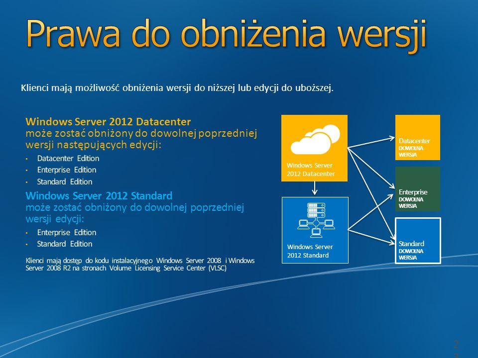 Windows Server 2012 Datacenter Windows Server 2012 Standard Klienci mają możliwość obniżenia wersji do niższej lub edycji do uboższej.