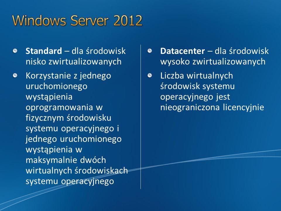 Standard – dla środowisk nisko zwirtualizowanych Korzystanie z jednego uruchomionego wystąpienia oprogramowania w fizycznym środowisku systemu operacyjnego i jednego uruchomionego wystąpienia w maksymalnie dwóch wirtualnych środowiskach systemu operacyjnego Datacenter – dla środowisk wysoko zwirtualizowanych Liczba wirtualnych środowisk systemu operacyjnego jest nieograniczona licencyjnie