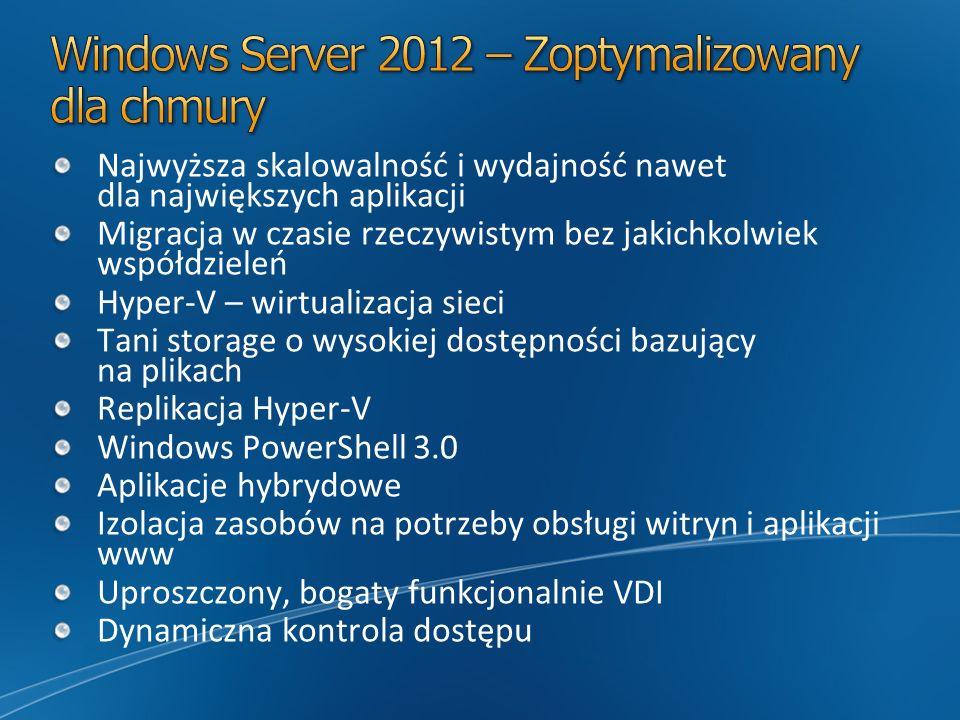 Najwyższa skalowalność i wydajność nawet dla największych aplikacji Migracja w czasie rzeczywistym bez jakichkolwiek współdzieleń Hyper-V – wirtualizacja sieci Tani storage o wysokiej dostępności bazujący na plikach Replikacja Hyper-V Windows PowerShell 3.0 Aplikacje hybrydowe Izolacja zasobów na potrzeby obsługi witryn i aplikacji www Uproszczony, bogaty funkcjonalnie VDI Dynamiczna kontrola dostępu