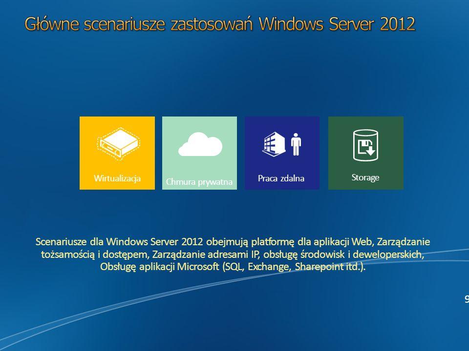 9 Wirtualizacja Chmura prywatna Praca zdalna Storage Scenariusze dla Windows Server 2012 obejmują platformę dla aplikacji Web, Zarządzanie tożsamością i dostępem, Zarządzanie adresami IP, obsługę środowisk i deweloperskich, Obsługę aplikacji Microsoft (SQL, Exchange, Sharepoint itd.).