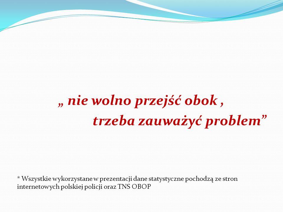 nie wolno przejść obok, trzeba zauważyć problem * Wszystkie wykorzystane w prezentacji dane statystyczne pochodzą ze stron internetowych polskiej poli