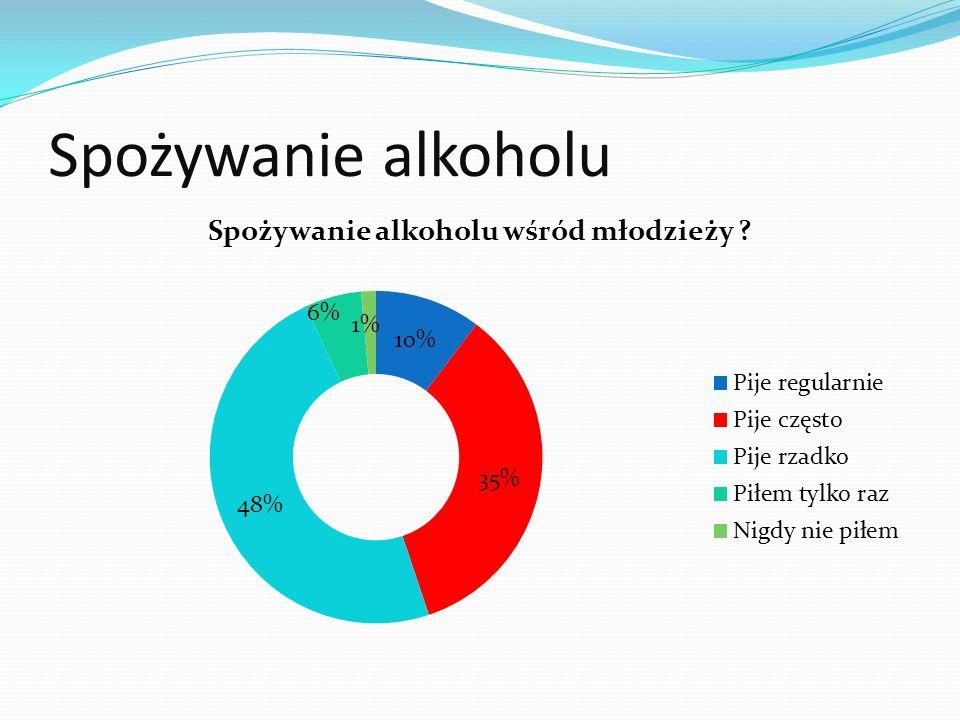nie wolno przejść obok, trzeba zauważyć problem * Wszystkie wykorzystane w prezentacji dane statystyczne pochodzą ze stron internetowych polskiej policji oraz TNS OBOP