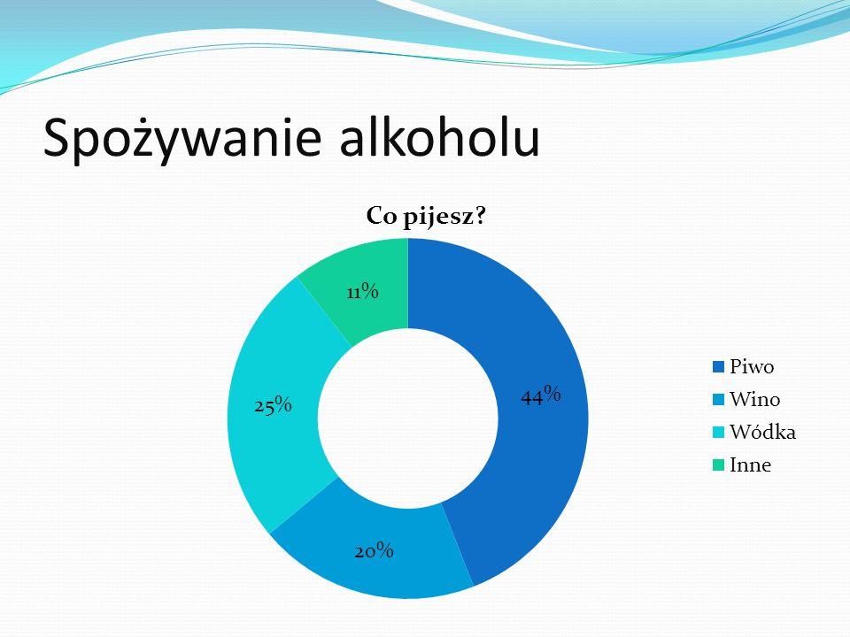 Skutki picia alkoholu Problemy w kontaktach z ludźmi Problemy finansowe Przemoc wobec bliskich Choroby(m.in.