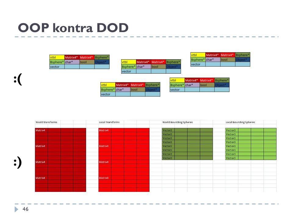 OOP kontra DOD 46 :( :)
