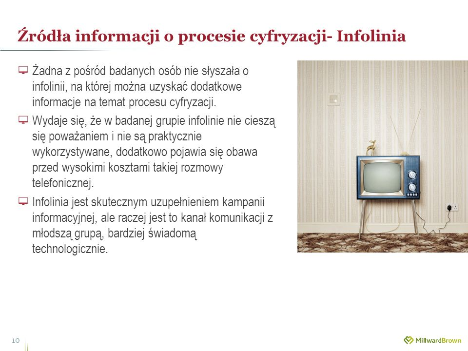 Źródła informacji o procesie cyfryzacji- Infolinia 10 Żadna z pośród badanych osób nie słyszała o infolinii, na której można uzyskać dodatkowe informa