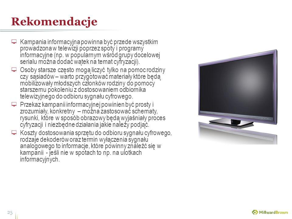 Rekomendacje 25 Kampania informacyjna powinna być przede wszystkim prowadzona w telewizji poprzez spoty i programy informacyjne (np. w popularnym wśró