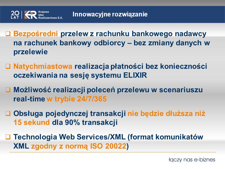 Innowacyjne rozwiązanie Bezpośredni przelew z rachunku bankowego nadawcy na rachunek bankowy odbiorcy – bez zmiany danych w przelewie Natychmiastowa realizacja płatności bez konieczności oczekiwania na sesję systemu ELIXIR Możliwość realizacji poleceń przelewu w scenariuszu real-time w trybie 24/7/365 Obsługa pojedynczej transakcji nie będzie dłuższa niż 15 sekund dla 90% transakcji Technologia Web Services/XML (format komunikatów XML zgodny z normą ISO 20022)