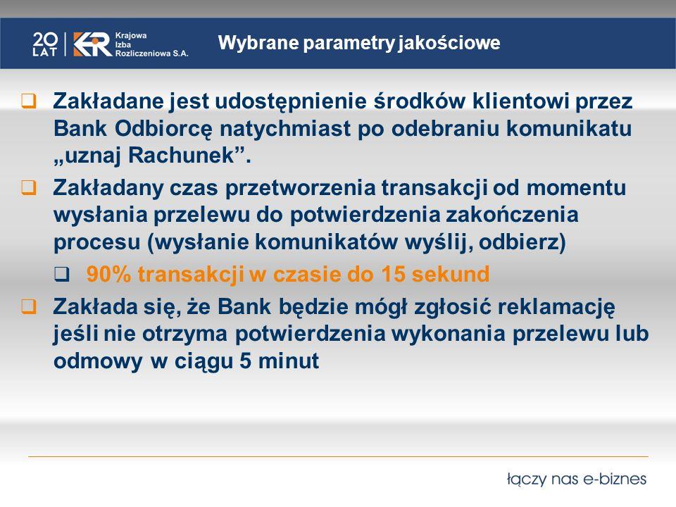 Wybrane parametry jakościowe Zakładane jest udostępnienie środków klientowi przez Bank Odbiorcę natychmiast po odebraniu komunikatu uznaj Rachunek.