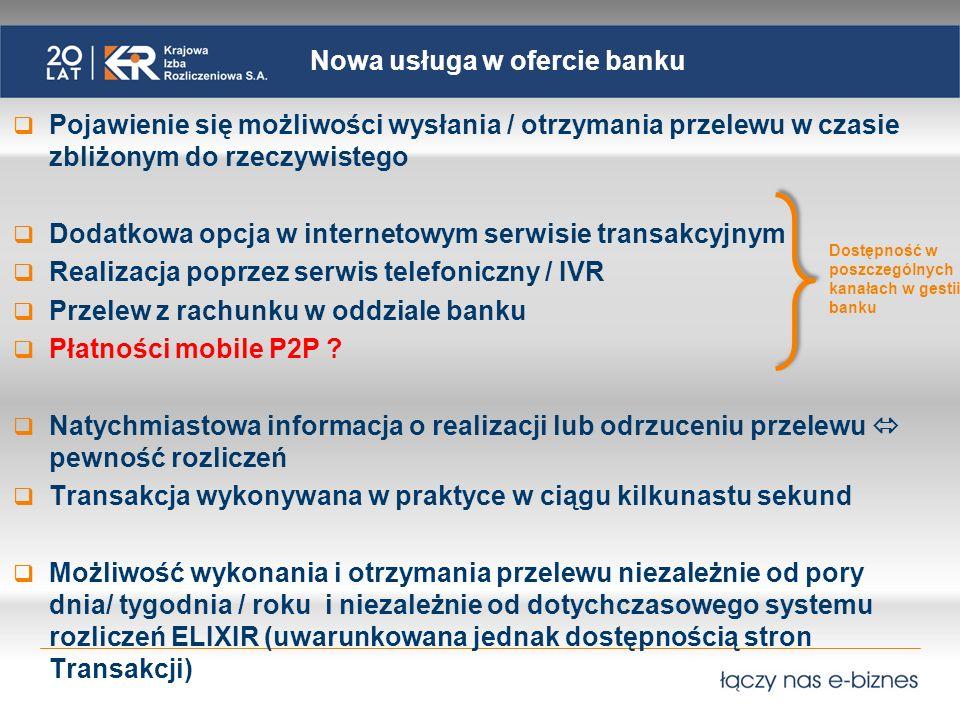 Nowa usługa w ofercie banku Pojawienie się możliwości wysłania / otrzymania przelewu w czasie zbliżonym do rzeczywistego Dodatkowa opcja w internetowym serwisie transakcyjnym Realizacja poprzez serwis telefoniczny / IVR Przelew z rachunku w oddziale banku Płatności mobile P2P .