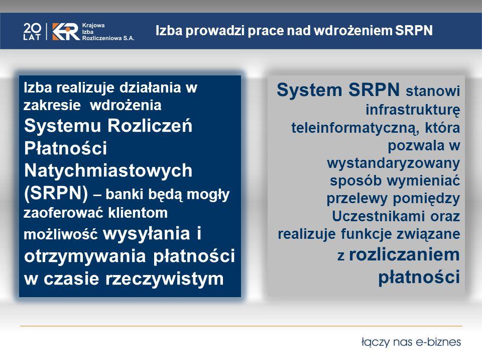Izba prowadzi prace nad wdrożeniem SRPN Izba realizuje działania w zakresie wdrożenia Systemu Rozliczeń Płatności Natychmiastowych (SRPN) – banki będą mogły zaoferować klientom możliwość wysyłania i otrzymywania płatności w czasie rzeczywistym System SRPN stanowi infrastrukturę teleinformatyczną, która pozwala w wystandaryzowany sposób wymieniać przelewy pomiędzy Uczestnikami oraz realizuje funkcje związane z rozliczaniem płatności