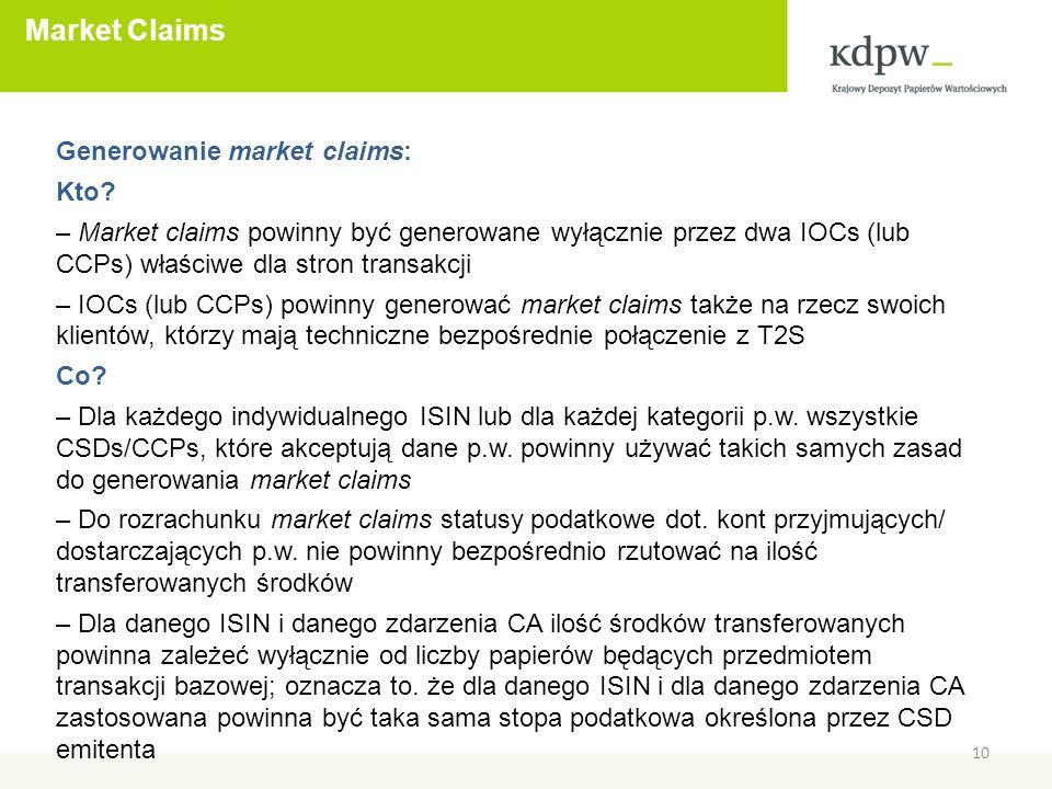 Market Claims 10 Generowanie market claims: Kto.