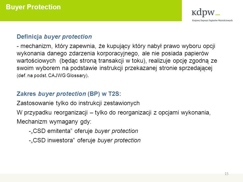 Buyer Protection 15 Definicja buyer protection - mechanizm, który zapewnia, że kupujący który nabył prawo wyboru opcji wykonania danego zdarzenia korporacyjnego, ale nie posiada papierów wartościowych (będąc stroną transakcji w toku), realizuje opcję zgodną ze swoim wyborem na podstawie instrukcji przekazanej stronie sprzedającej (def.