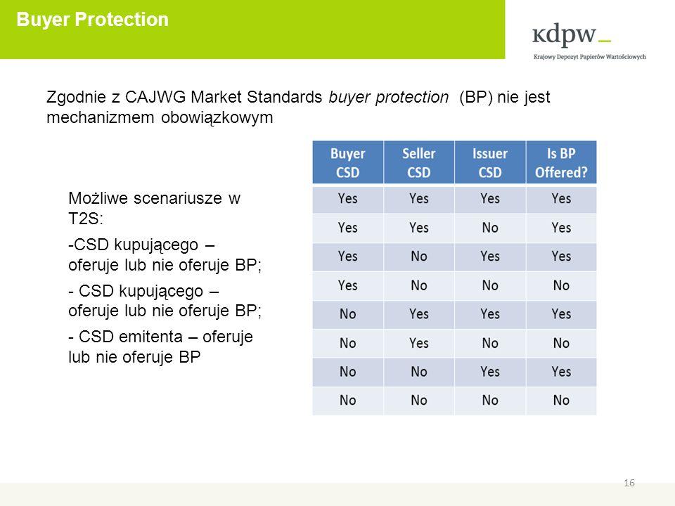 Buyer Protection 16 Możliwe scenariusze w T2S: -CSD kupującego – oferuje lub nie oferuje BP; - CSD emitenta – oferuje lub nie oferuje BP Zgodnie z CAJWG Market Standards buyer protection (BP) nie jest mechanizmem obowiązkowym