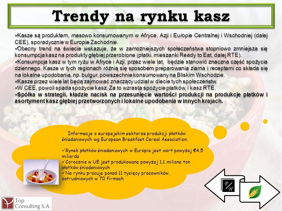 . Trendy na rynku kasz Kasze są produktem, masowo konsumowanym w Afryce, Azji i Europie Centralnej i Wschodniej (dalej CEE), sporadycznie w Europie Za