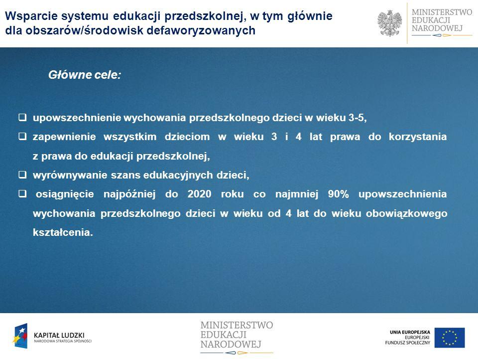Główne cele: upowszechnienie wychowania przedszkolnego dzieci w wieku 3-5, zapewnienie wszystkim dzieciom w wieku 3 i 4 lat prawa do korzystania z pra