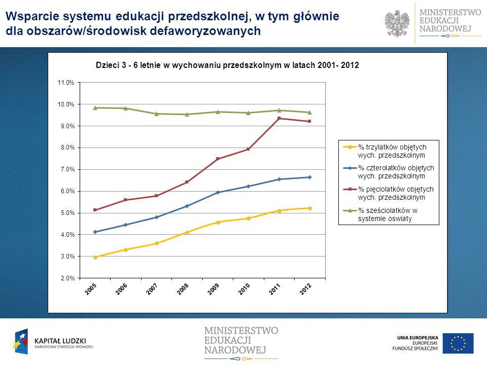 Wsparcie systemu edukacji przedszkolnej, w tym głównie dla obszarów/środowisk defaworyzowanych